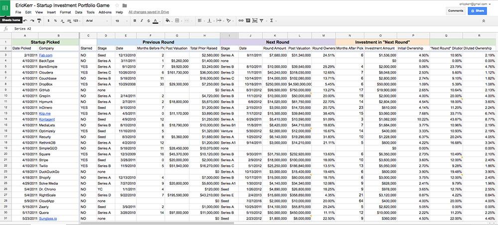 Startup Investment Portfolio Results